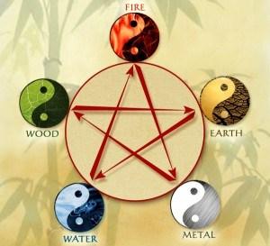 5-elements-symbols